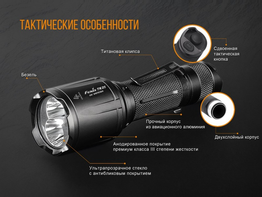 Фонарь Fenix TK25 UV Cree XP-G2